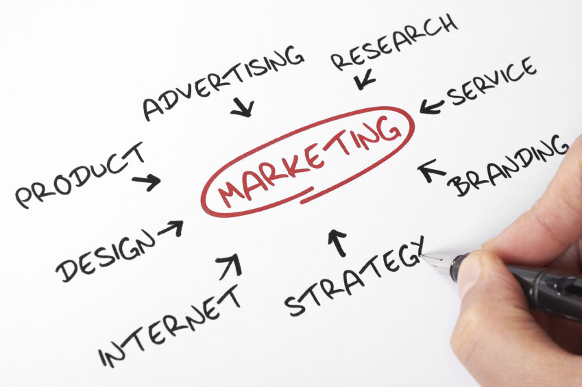 Marketing and Advertising for Web 2.0